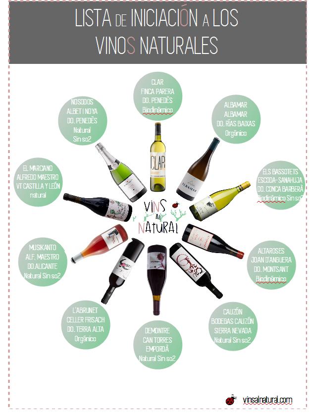 Infografia llista vins naturals